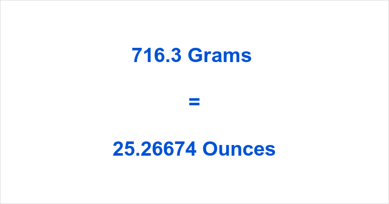 716.3 Grams to Ounces